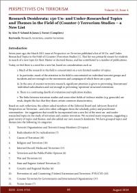 150 неисследованных и недостаточно исследованных тем в изучении (контр)терроризма (А. Шмид, Дж. Форест, Университет Лейден, 2018)